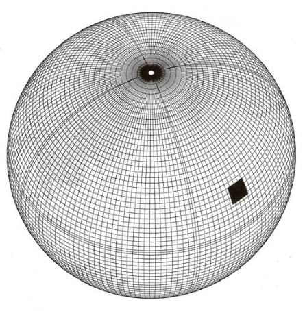 Mesh of a sphere