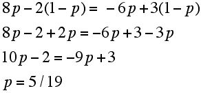 Equations which can be used to solve for the optimal mixed strategies for the game in Figure 6