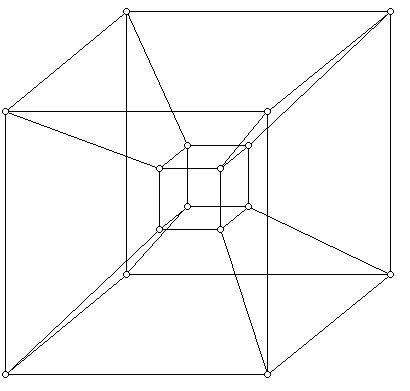 4 dimensional cube