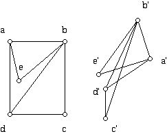 Two isomporhic graphs