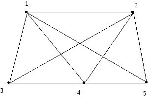 A graph constructed from the second point configuration