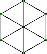 The graph K(3,3)