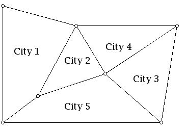 A hypothetical county consisting of 5 cities