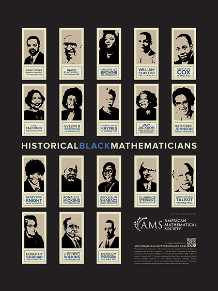 Historical Black Mathematicians