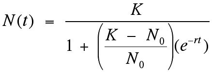 Equation of the logistic function