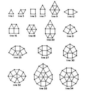 Polygons with 3 to 12 sides tiled by squares and equilateral triangles
