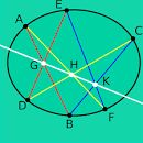 Pascal's Theorem diagram