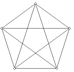 Complete graph with 5 vertices