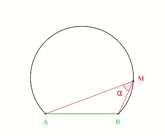 Diagram illustrating inscribed angle theorem, courtesy of Wikipedia