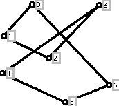 Polygon which is self-intersecting