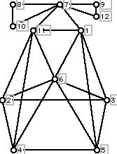 Graph with an Eulerian circuit
