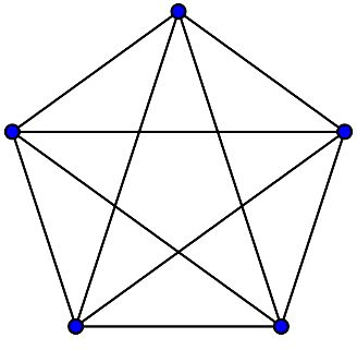 Complete graph on 5 vertices