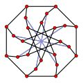 McKee graph drawn with rotational symmetry