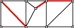 Edges of previous graph with fewer edges to be duplicated to get an even-valent graph; duplicated edges colored red