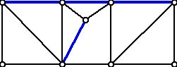 Previous graph with edges that need to be duplicated to obtain an even-valent graph colored blue