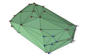 Polytope projection