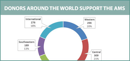 Donors around the world support the AMS