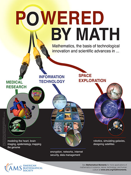 Powered by Math poster