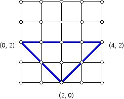 An equilateral but not equiangular triangle in the taxicab plane