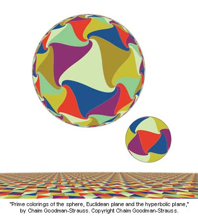 Prime colorings of the sphere
