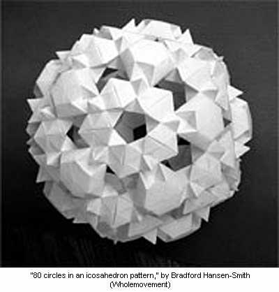 80 Circles