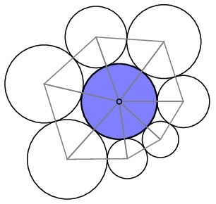 AMS :: Feature Column :: Petals, Flowers and Circle Packings