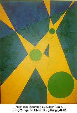 Monge's Theorem