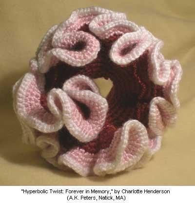 Hyperbolic Twist: Forever in Memory