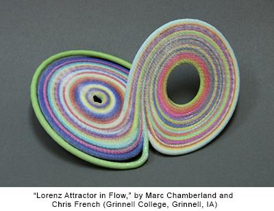 Lorenz Attractor in Flow