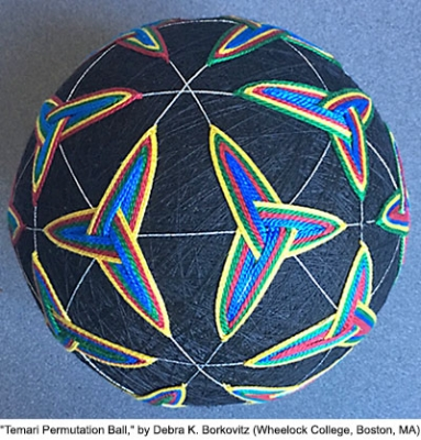 Temari Permutation Ball