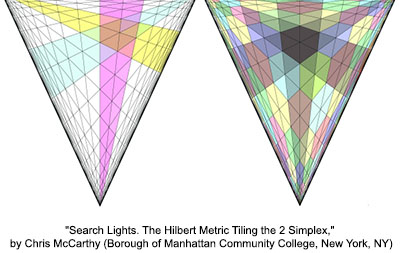 Search Lights. The Hilbert Metric Tiling the 2 Simplex