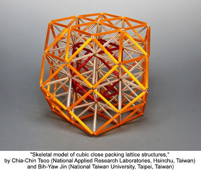 Skeletal model of cubic close packing lattice structures