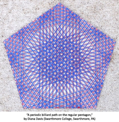 A periodic billiard path on the regular pentagon by Diana Davis