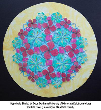 Hyperbolic Shells