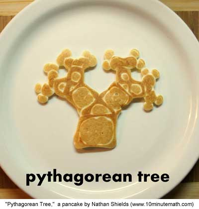 Pythagorean Tree
