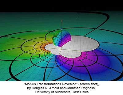 M�bius Transformations